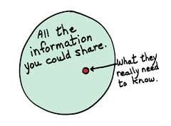 How Much Information is Too Much?